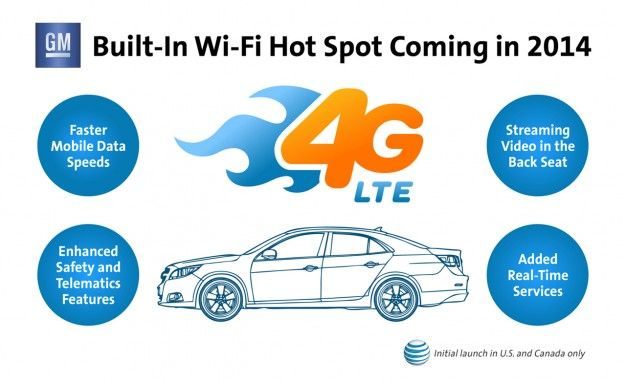 AT&T 4G LTE Connectivity Headed for Select 2015 Buick, Cadillac, Chevrolet, and GMC Models