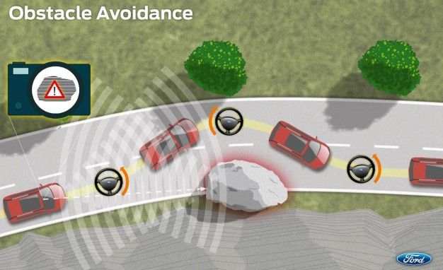 Ford Debuts Fully Self-Parking Car, Collision-Avoidance Tech with Automated Steering