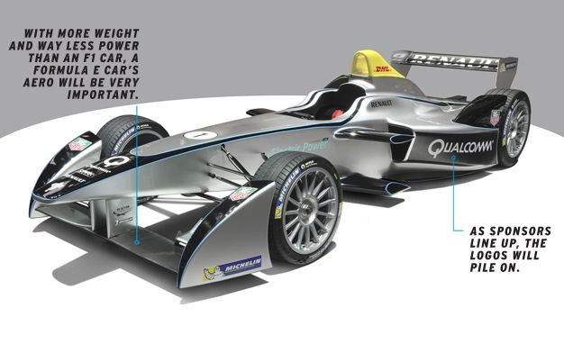 """Everything You Need to Know About the """"Formula E"""" Electric-Only Race Series"""