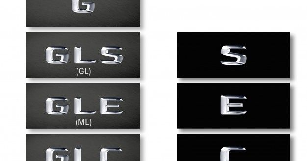 Take Notes: Mercedes-Benz Announces New Nomenclature