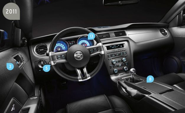 Elegant View 25 Photos How Ford Made The New Mustang\u0027s Interior Better Than Ever Amazing Design