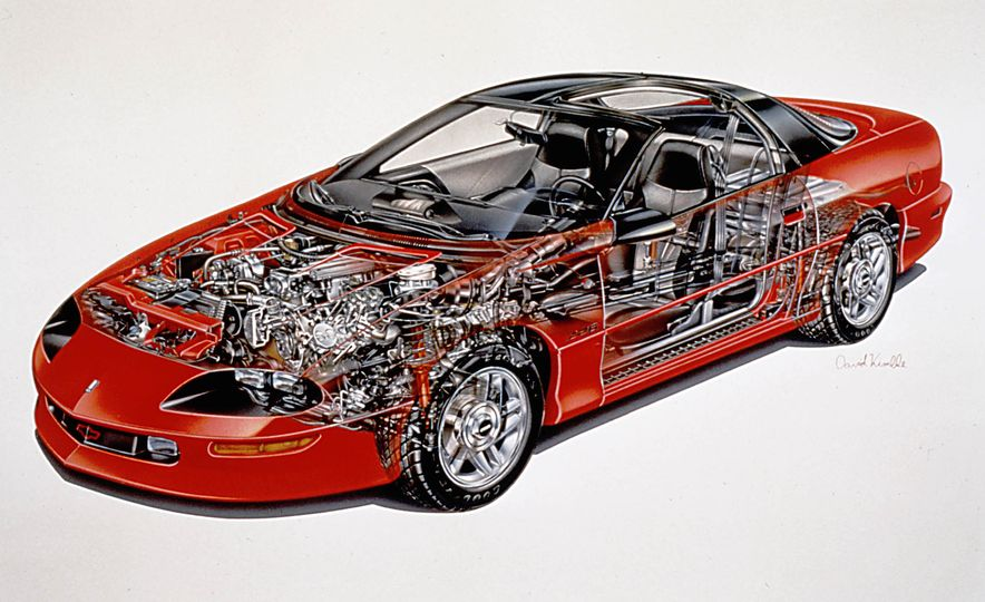 Bitchin' Indeed: A Visual History of the Chevrolet Camaro - Slide 34