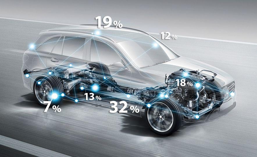 2016 Mercedes-Benz GLC250d 4MATICs (Euro-spec) - Slide 45
