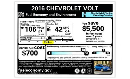 The Only Number By Which the 2016 Chevrolet Volt Will Be Measured Is Out