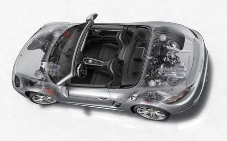 Tech Dive: In-Depth with the New Porsche 718 Boxster's Turbocharged Flat-Fours