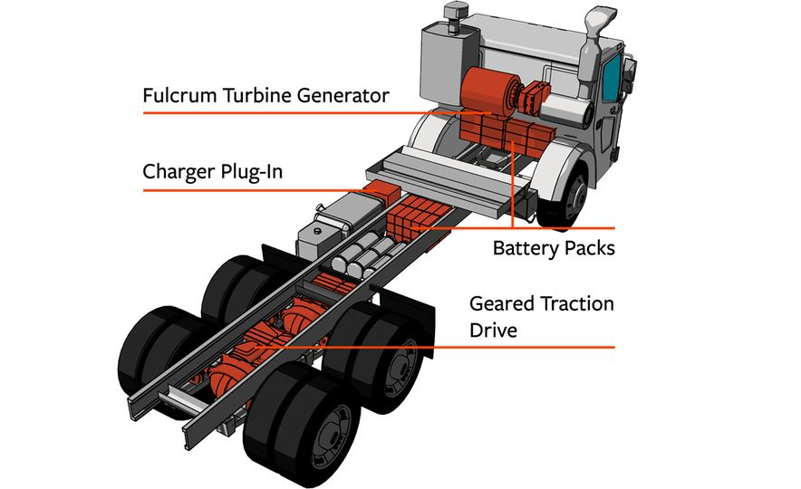 12 Propulsion Technologies That Will Increase Future Cars' Efficiency - Slide 9