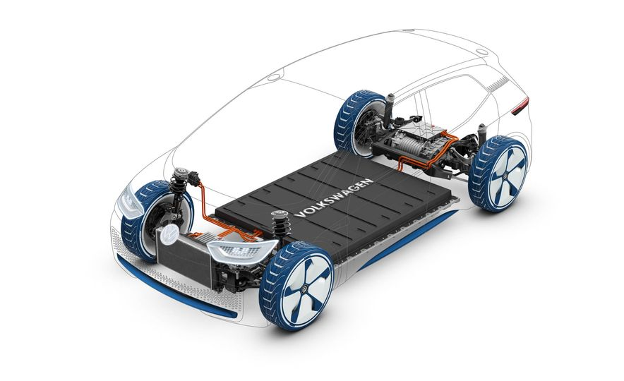 Volkswagen I.D. Electric Concept - Slide 39