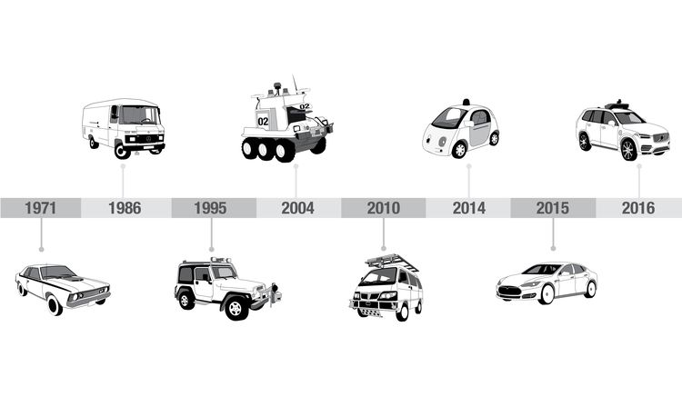 Future Past: Self-Driving Cars Have Actually Been Around for a While