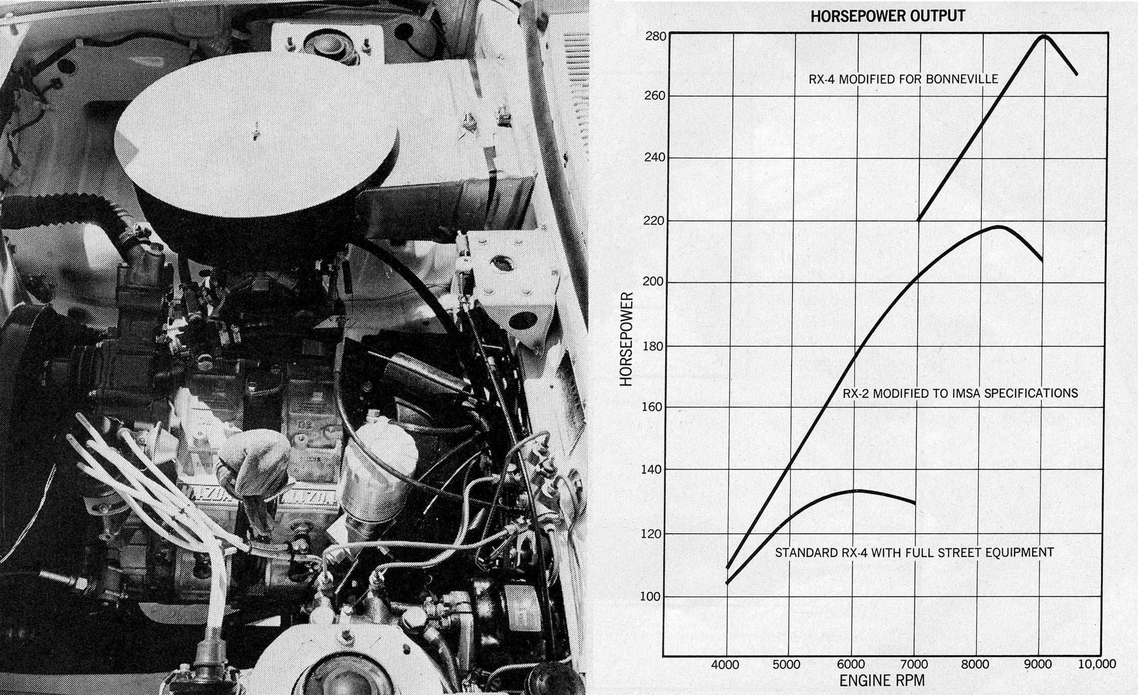 Rotary Reverie 35 Years On The C D Wankel Engine Racing Beat 1987 Mazda Rx 7 Diagram