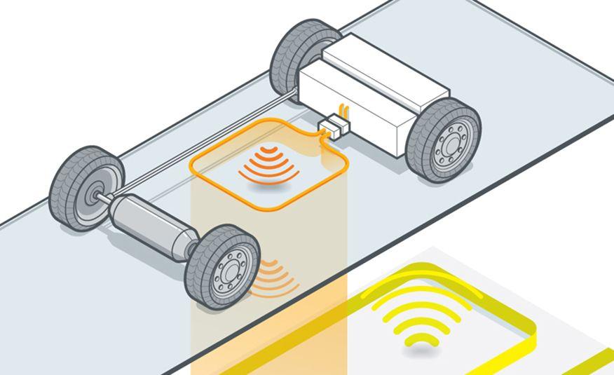 10 Cutting-Edge Auto Technologies Setting a New Standard - Slide 7