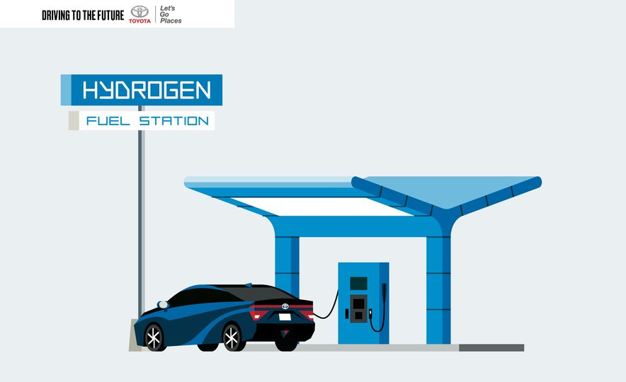How A Hydrogen Filling Station Works - Slide 1