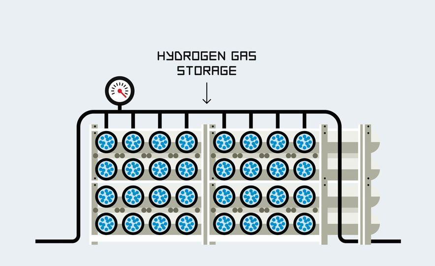 How A Hydrogen Filling Station Works - Slide 5