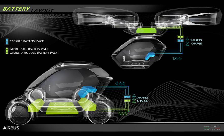 Airbus/Italdesign Pop.Up concept - Slide 12