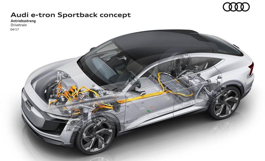 Audi e-tron Sportback concept - Slide 14
