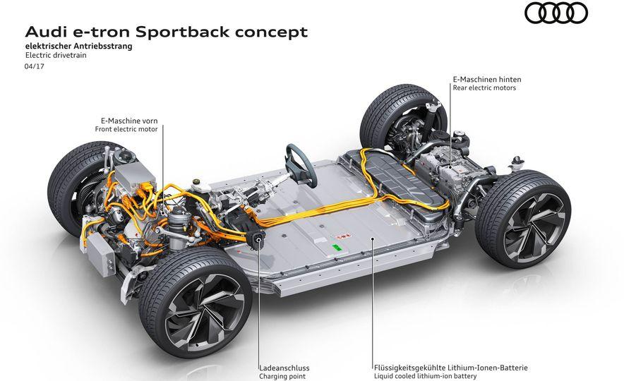 Audi e-tron Sportback concept - Slide 16