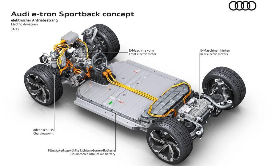 Audi e-tron Sportback concept - Slide 17