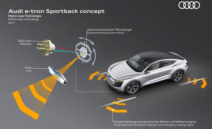 Audi e-tron Sportback concept - Slide 19
