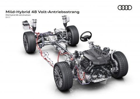 Audi 48 Volt System >> 2018 Audi A8 Showcases 48 Volt Hybrid System News Car And Driver