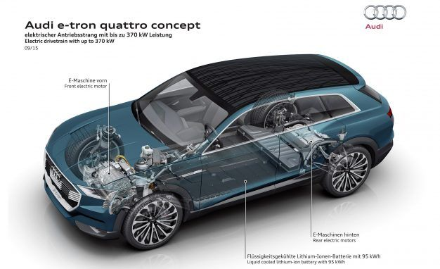 Audi E Tron Quattro Concept. U201c