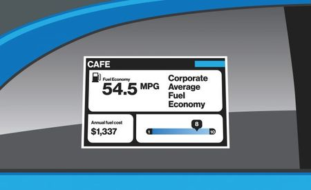 CAFE: A Brief Guide to the Corporate Average Fuel-Economy Law
