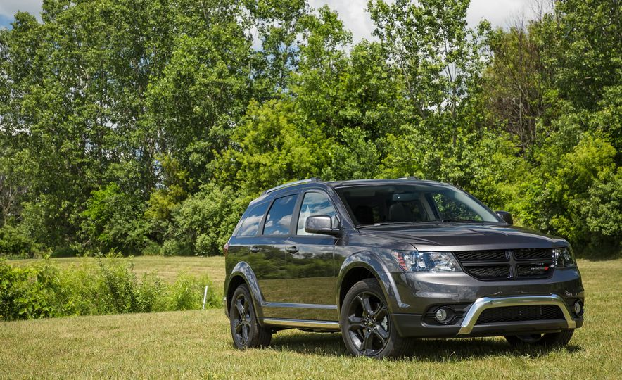 Right-Sized: Every Mid-Size Crossover and SUV Ranked from Worst to