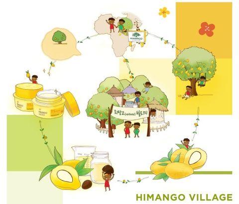 Yellow, Illustration, Graphics, Clip art, Creative arts, Fruit, Drawing,