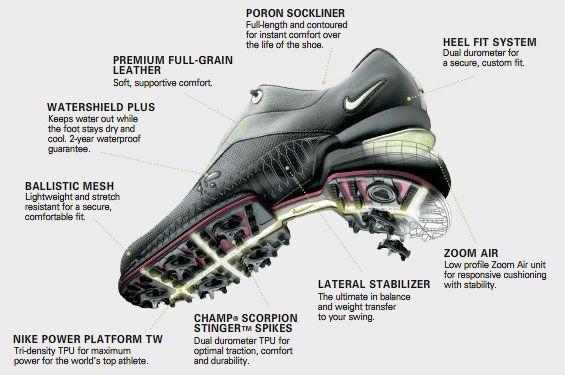 Nike Tiger Woods Air Zoom TW 2009