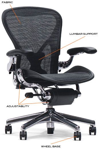 The Definitive Guide To Choosing An Office Chair