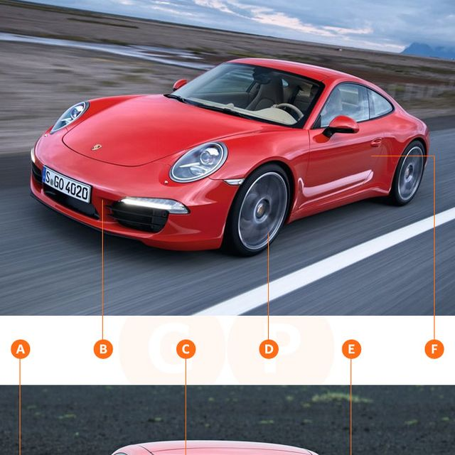 Breakdown-2012-Porsche-911-Carrera-Diagram-Gear-Patrol