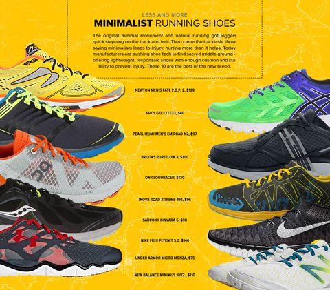 Stresno Dovolj Sluh Best Minimalist Sneakers Yelmbusiness Org