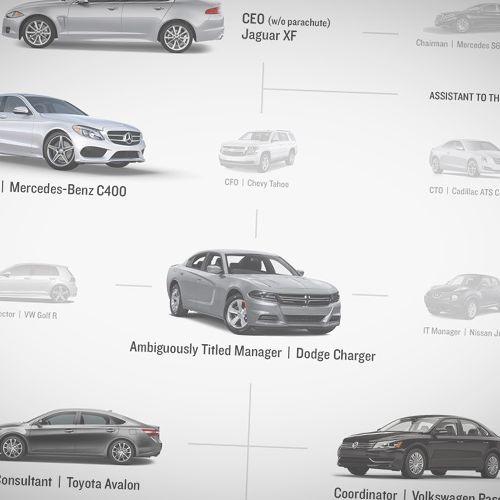 Best-Sedans-Gear-Patrol-Lead-v3