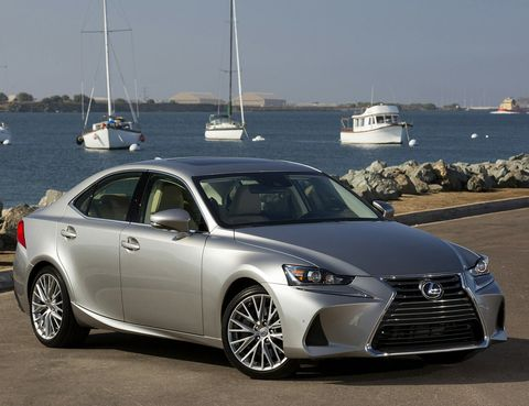 The Complete Lexus Buying Guide Every Model Explained