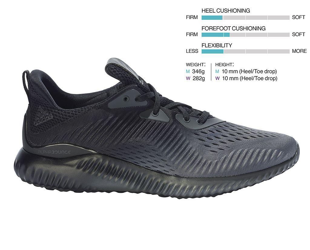 Spectacular Sales for Women's adidas Sense Boost Go Running