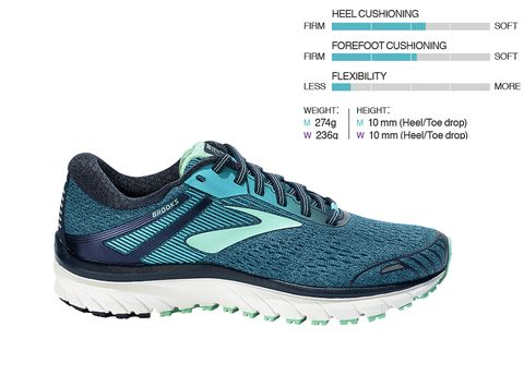 innovative design 9273a 4ab58 It s a long-run shoe  high-mileage runners can use it as an everyday  training model, but for everyone else it does its best work from ...