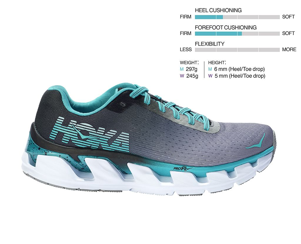 The best running shoes 2018: the best male and female