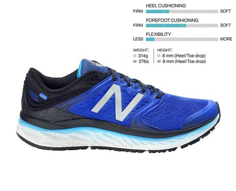 bf79911688ac9 The latest update to New Balance's premium cushioning shoe has pulled off  the trick of producing something that feels reassuringly hefty and stable  to ...