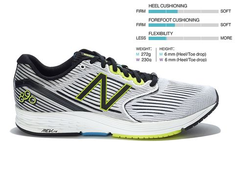 be89ad8610be The 890 is back, with a totally overhauled spec. Designed to be one of the  fastest shoes in the New Balance range, it achieves its aim.