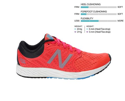 3115041d1178d This is fast becoming one of New Balance's most popular models, and one of  its most reliable. The Zante is light and responsive enough to do faster  runs in, ...