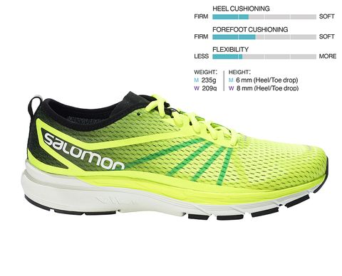 e672d5ee305 The best running shoes 2018  the best male and female running ...