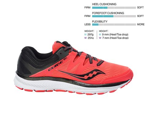 big sale 5c290 8dd59 Fans of the Guide take note  this is really the Guide version 11, but  Saucony has changed the name because this latest shoe contains its ISOFIT  technology, ...