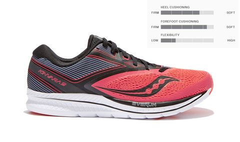 4fa98bab0465 The best running shoes 2018  the best male and female running ...