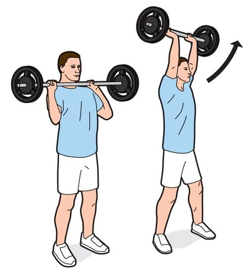 Weights, Weightlifter, Physical fitness, Exercise equipment, Human leg, Barbell, Chin, Shoulder, Overhead press, Elbow,