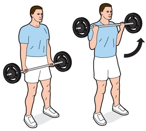 Arm, Weights, Weightlifter, Barbell, Human leg, Exercise equipment, Chest, Chin, Wrist, Elbow,