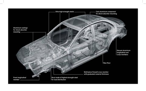 The body of the new Mercedes-Benz C-class will feature aluminum as well as ultra-high-strength steels.
