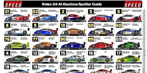 The Rolex 24 at Daytona Spotter Guide by Andy Blackmore Design
