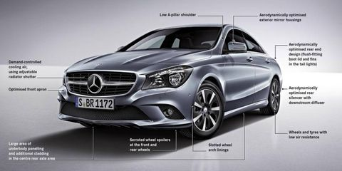 This graphic points out the wind-cheating features of the Mercedes-Benz CLA180.