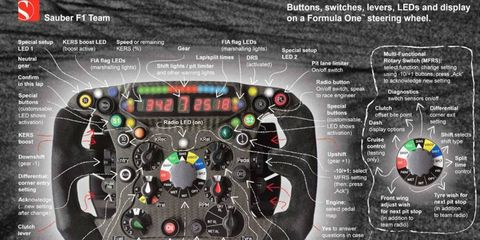 Check out this photo explaining what every button, switch, lever, dial and light found on an F1 steering wheel does.