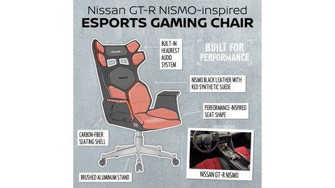 Nissan sketched out some gaming chairs for National Video Games Day