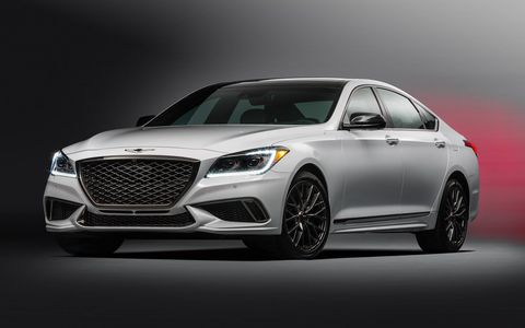 The 2018 Genesis G80 Sport has a 3.3-liter turbocharged V6 producing 365 hp and 376 lb-ft of torque.