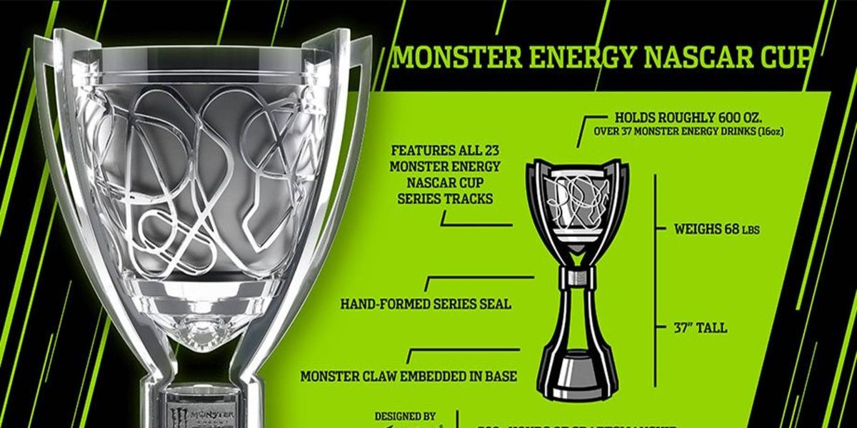 Nascar Unveils Monster Energy Cup Series Championship Trophy